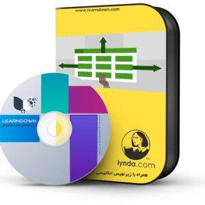 آموزش اکسل : آنالیز وات ایف- Learning Excel What-If Analysis