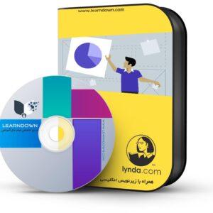 آموزش مبانی یو ایکس : استراتژی محتوا - UX Foundations: Content Strategy