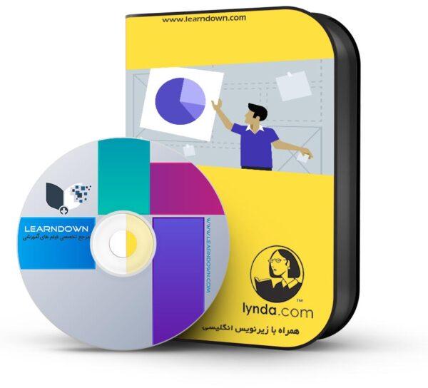 آموزش مبانی یو ایکس : استراتژی محتوا  – UX Foundations: Content Strategy